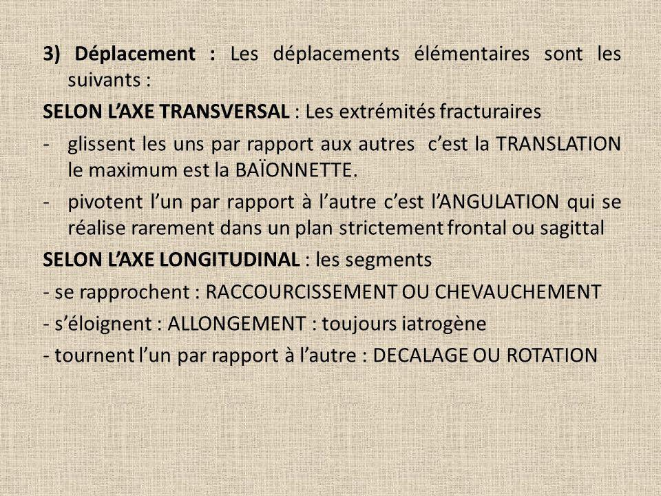 3) Déplacement : Les déplacements élémentaires sont les suivants : SELON LAXE TRANSVERSAL : Les extrémités fracturaires -glissent les uns par rapport