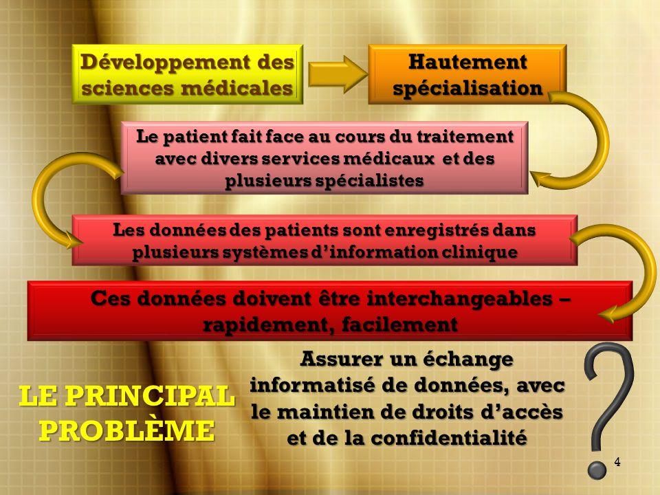 Développement des sciences médicales Hautement spécialisation Le patient fait face au cours du traitement avec divers services médicaux et des plusieu