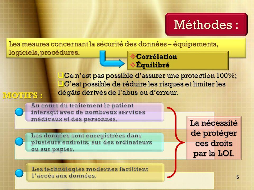 Méthodes : Les mesures concernant la sécurité des données – équipements, logiciels, procédures.