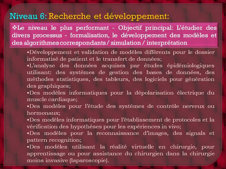 Niveau 6: Recherche et développement: Le niveau le plus performant - Objectif principal: Létudier des divers processus - formalisation, le développeme