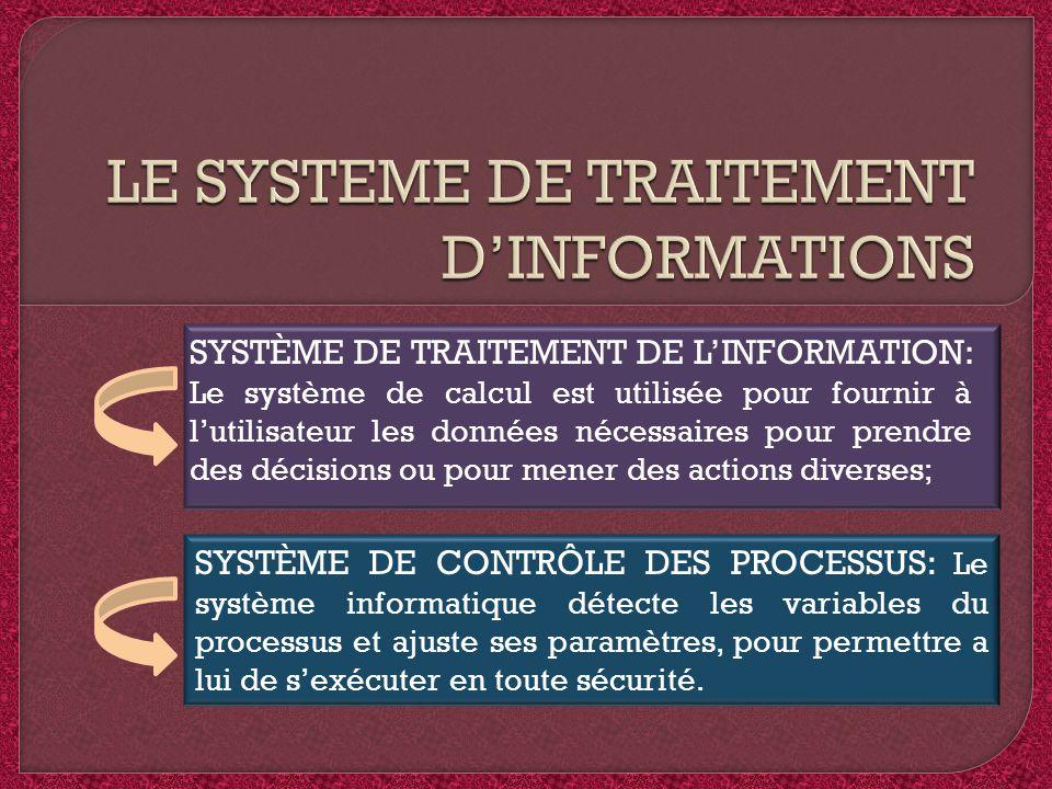 SYSTÈME DE TRAITEMENT DE LINFORMATION: Le système de calcul est utilisée pour fournir à lutilisateur les données nécessaires pour prendre des décision
