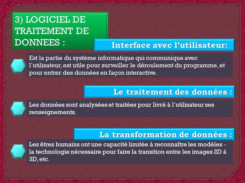 3) LOGICIEL DE TRAITEMENT DE DONNEES : Interface avec lutilisateur: Le traitement des données : La transformation de données : Est la partie du systèm
