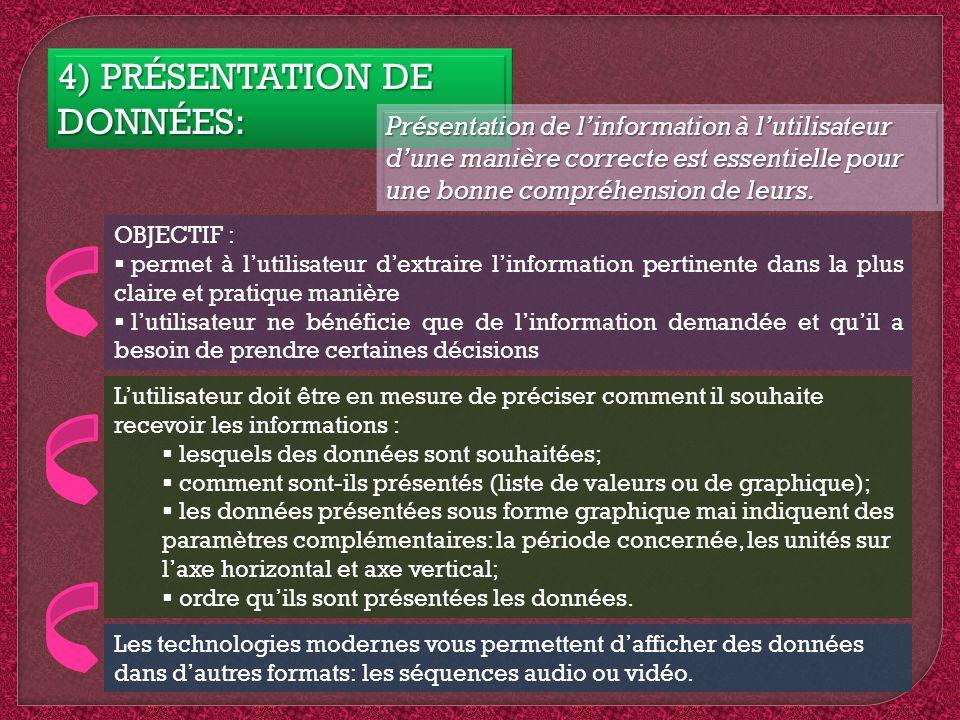 4) PRÉSENTATION DE DONNÉES: Présentation de linformation à lutilisateur dune manière correcte est essentielle pour une bonne compréhension de leurs. O