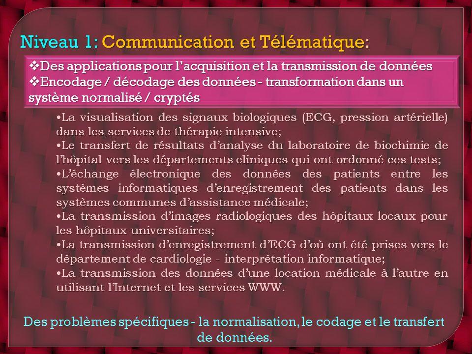 Niveau 1: Communication et Télématique: Des applications pour lacquisition et la transmission de données Des applications pour lacquisition et la tran