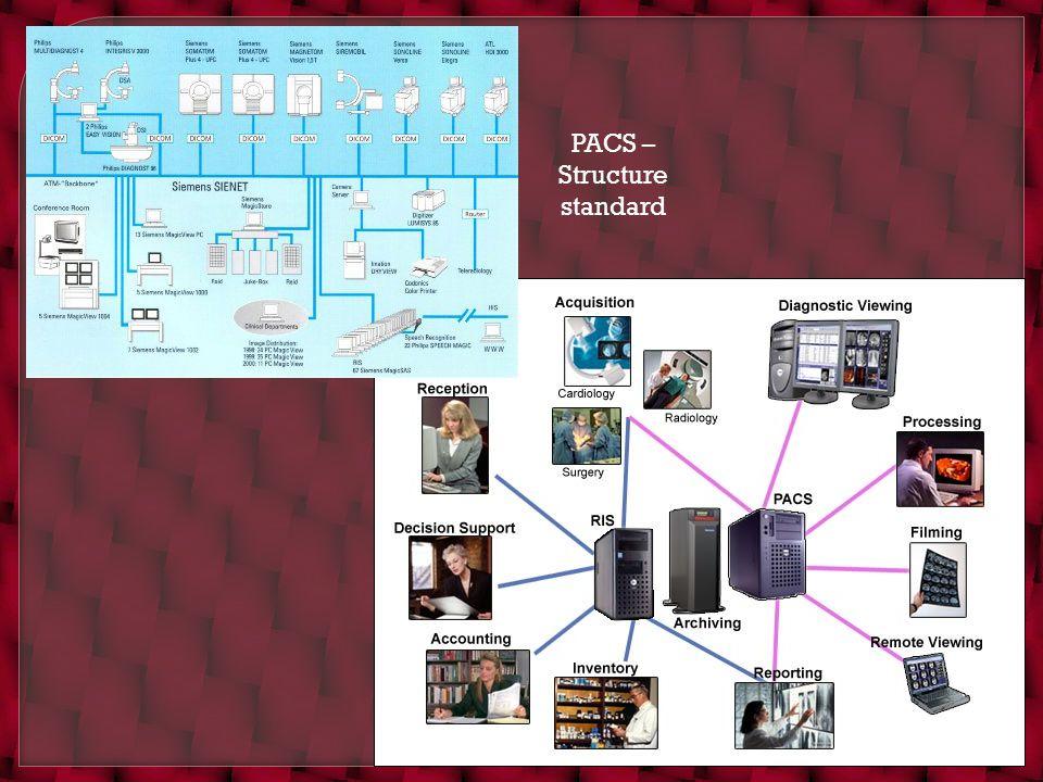 Le débit de traitement des données : INPUT Lintroduction des donnees Dimensions TRAITEMENT OUTPUT Trier Sauver Récupération Calculs Transformation Montrer Imprimer