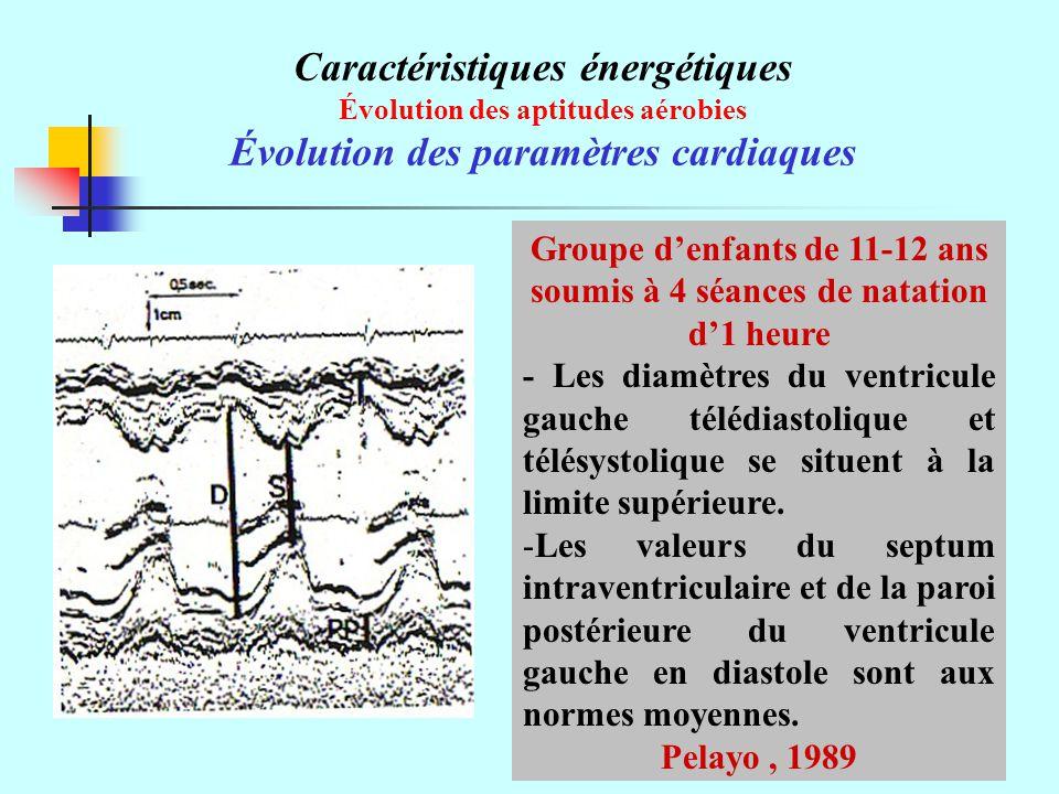 Caractéristiques énergétiques Évolution des aptitudes aérobies Évolution des paramètres cardiaques Groupe denfants de 11-12 ans soumis à 4 séances de natation d1 heure - Les diamètres du ventricule gauche télédiastolique et télésystolique se situent à la limite supérieure.