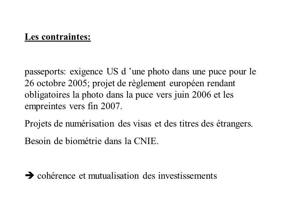 Les contraintes: passeports: exigence US d une photo dans une puce pour le 26 octobre 2005; projet de règlement européen rendant obligatoires la photo dans la puce vers juin 2006 et les empreintes vers fin 2007.