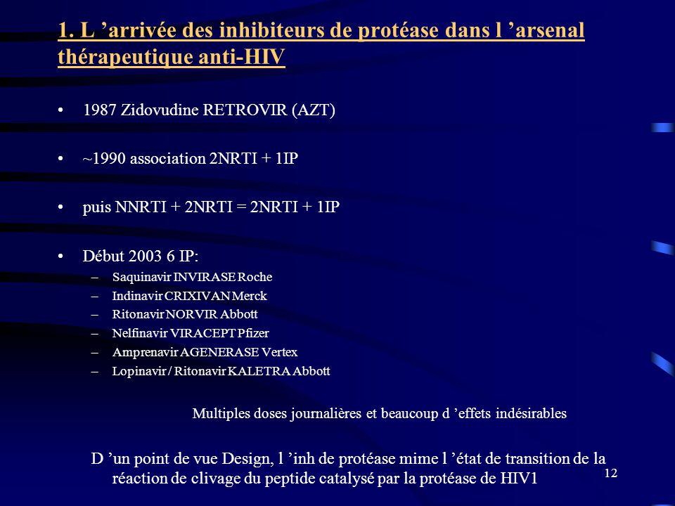 12 1. L arrivée des inhibiteurs de protéase dans l arsenal thérapeutique anti-HIV 1987 Zidovudine RETROVIR (AZT) ~1990 association 2NRTI + 1IP puis NN