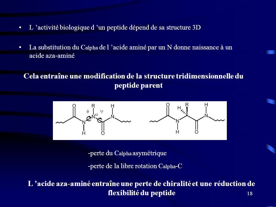 18 L activité biologique d un peptide dépend de sa structure 3D La substitution du C alpha de l acide aminé par un N donne naissance à un acide aza-aminé Cela entraîne une modification de la structure tridimensionnelle du peptide parent -perte du C alpha asymétrique -perte de la libre rotation C alpha -C L acide aza-aminé entraîne une perte de chiralité et une réduction de flexibilité du peptide