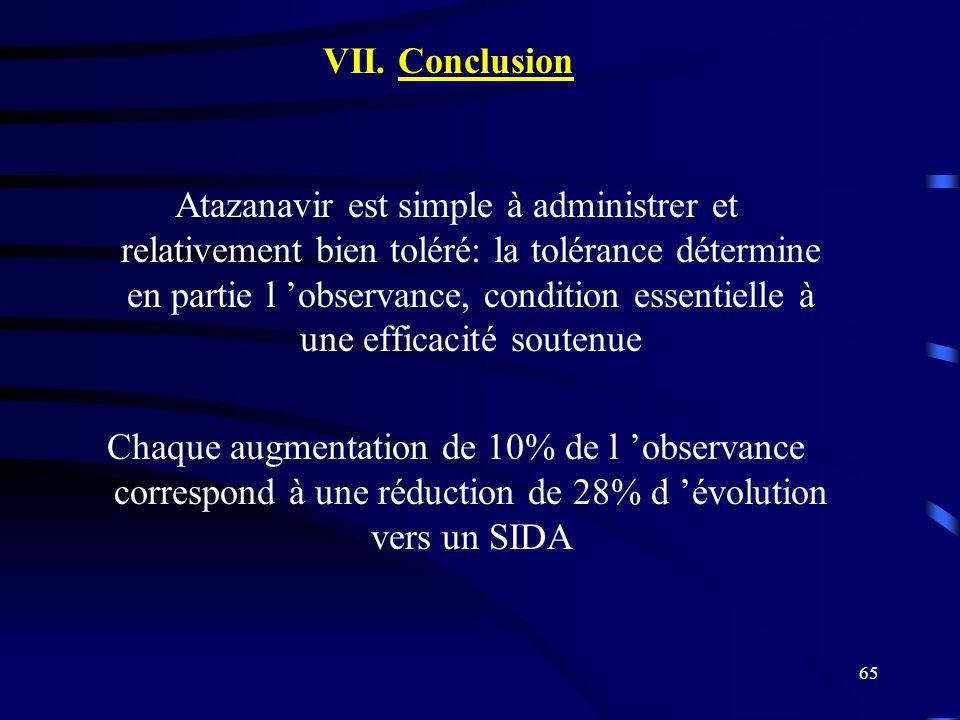 65 Atazanavir est simple à administrer et relativement bien toléré: la tolérance détermine en partie l observance, condition essentielle à une efficacité soutenue Chaque augmentation de 10% de l observance correspond à une réduction de 28% d évolution vers un SIDA VII.