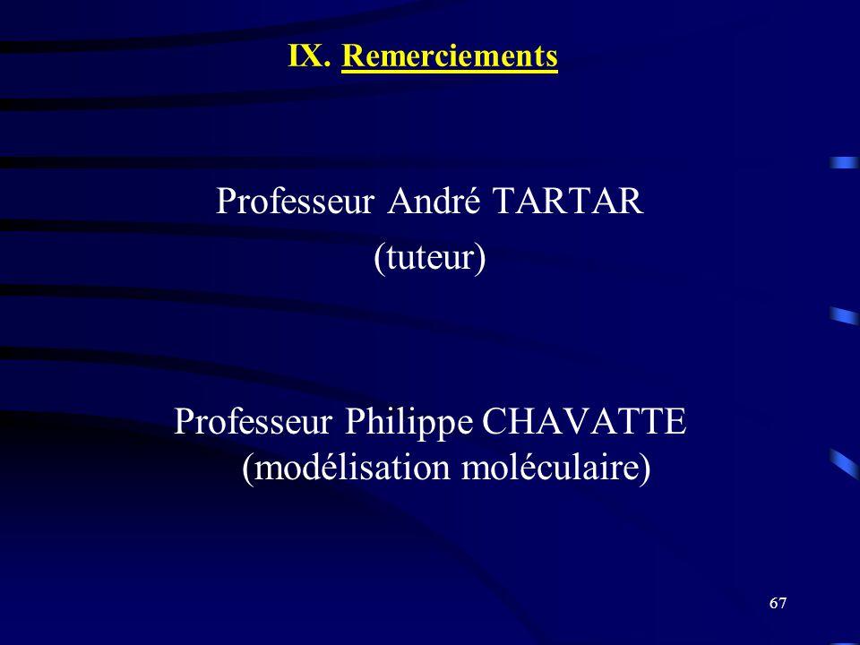 67 IX. Remerciements Professeur André TARTAR (tuteur) Professeur Philippe CHAVATTE (modélisation moléculaire)