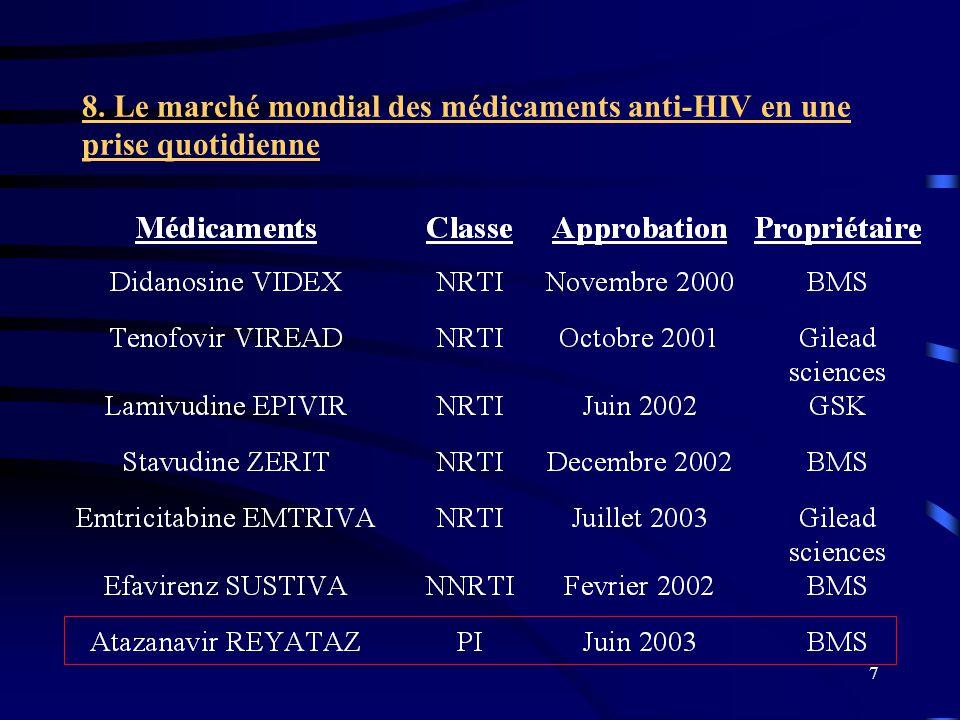 58 Association avec 2NRTI 67% des patients ont une charge virale <400 copies HIV RNA/ml contre 59% avec Nelfinavir au bout de 48 semaines 3.