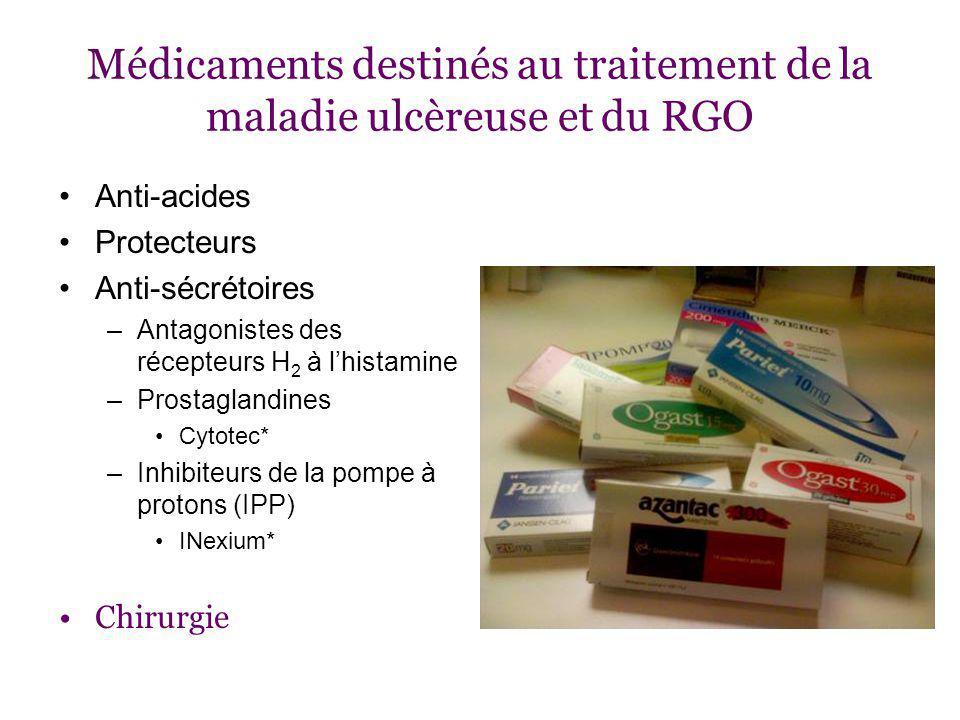 Médicaments destinés au traitement de la maladie ulcèreuse et du RGO Anti-acides Protecteurs Anti-sécrétoires –Antagonistes des récepteurs H 2 à lhistamine –Prostaglandines Cytotec* –Inhibiteurs de la pompe à protons (IPP) INexium* Chirurgie