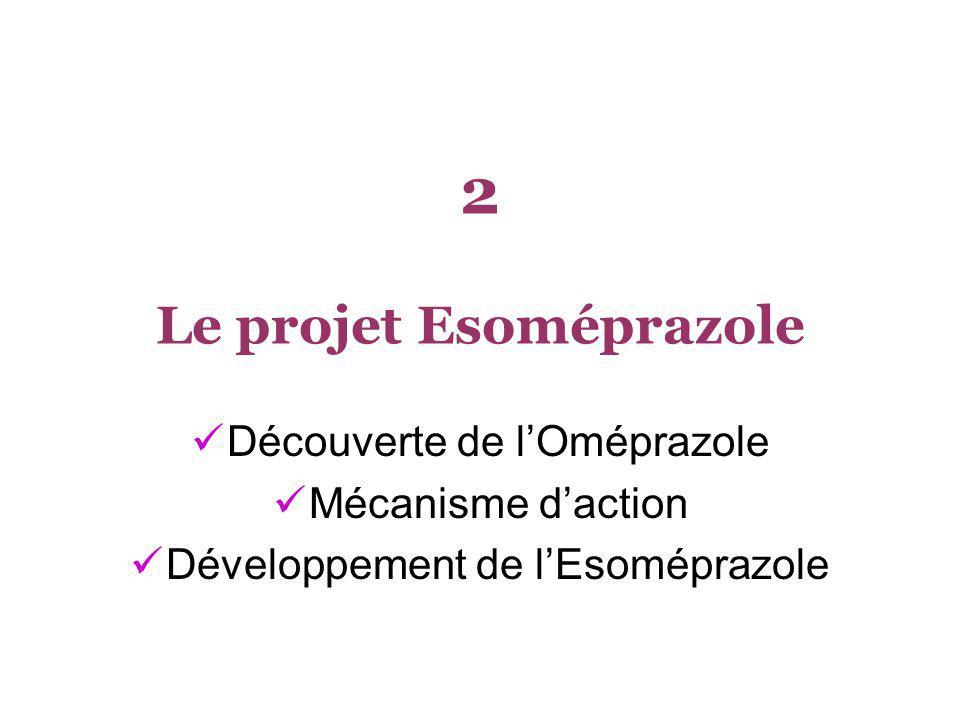 2 Le projet Esoméprazole Découverte de lOméprazole Mécanisme daction Développement de lEsoméprazole