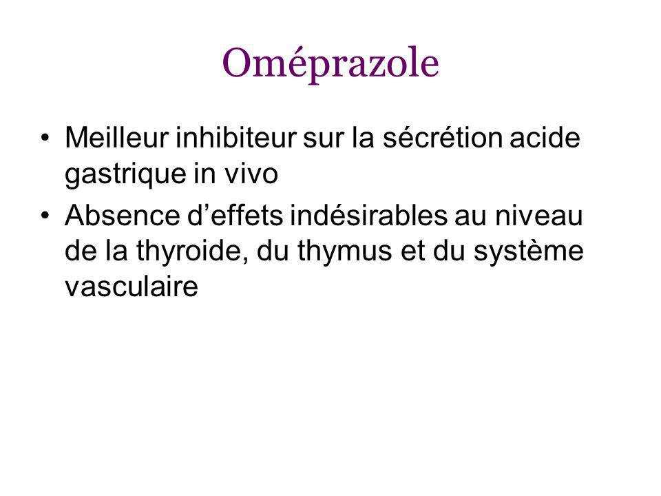 Oméprazole Meilleur inhibiteur sur la sécrétion acide gastrique in vivo Absence deffets indésirables au niveau de la thyroide, du thymus et du système vasculaire