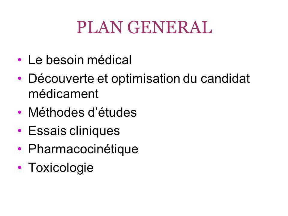 1 Le besoin médical Pathologie Epidémiologie Concurrents
