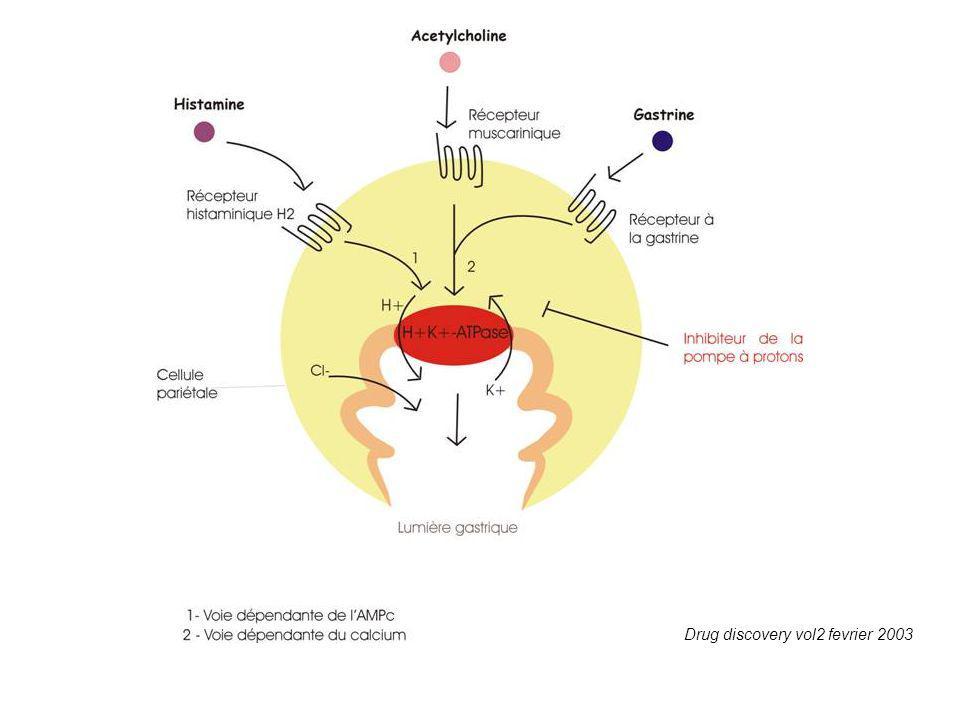 Drug discovery vol2 fevrier 2003