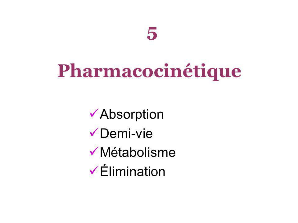 Pharmacocinétique Absorption Demi-vie Métabolisme Élimination 5