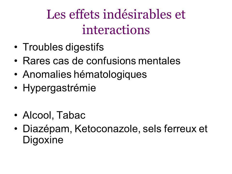 Les effets indésirables et interactions Troubles digestifs Rares cas de confusions mentales Anomalies hématologiques Hypergastrémie Alcool, Tabac Diazépam, Ketoconazole, sels ferreux et Digoxine