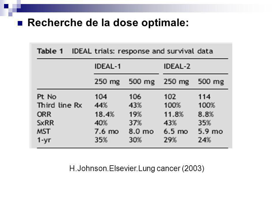 Recherche de la dose optimale: H.Johnson.Elsevier.Lung cancer (2003)
