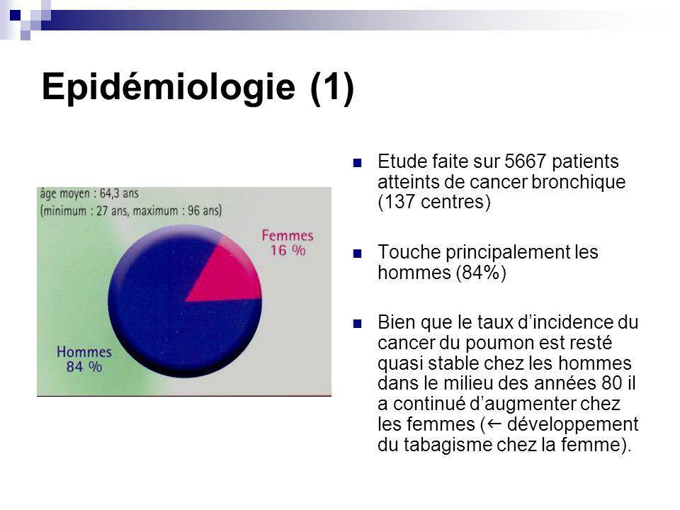 Epidémiologie (1) Etude faite sur 5667 patients atteints de cancer bronchique (137 centres) Touche principalement les hommes (84%) Bien que le taux dincidence du cancer du poumon est resté quasi stable chez les hommes dans le milieu des années 80 il a continué daugmenter chez les femmes ( développement du tabagisme chez la femme).