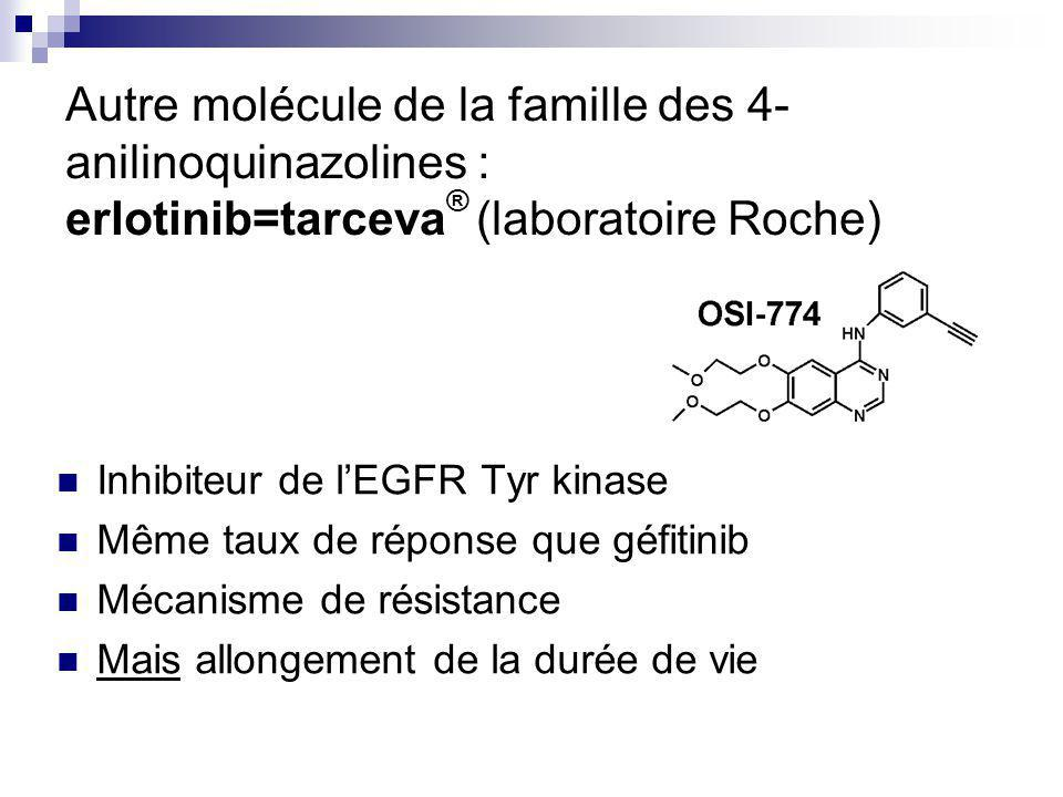 Autre molécule de la famille des 4- anilinoquinazolines : erlotinib=tarceva ® (laboratoire Roche) Inhibiteur de lEGFR Tyr kinase Même taux de réponse que géfitinib Mécanisme de résistance Mais allongement de la durée de vie