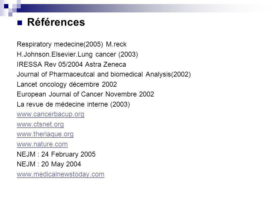 Références Respiratory medecine(2005) M.reck H.Johnson.Elsevier.Lung cancer (2003) IRESSA Rev 05/2004 Astra Zeneca Journal of Pharmaceutcal and biomedical Analysis(2002) Lancet oncology décembre 2002 European Journal of Cancer Novembre 2002 La revue de médecine interne (2003) www.cancerbacup.org www.ctsnet.org www.theriaque.org www.nature.com NEJM : 24 February 2005 NEJM : 20 May 2004 www.medicalnewstoday.com