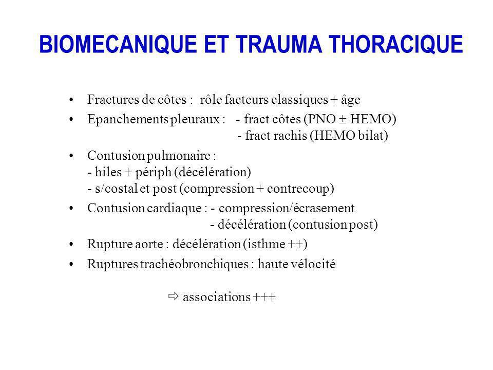 BIOMECANIQUE ET TRAUMA THORACIQUE Fractures de côtes : rôle facteurs classiques + âge Epanchements pleuraux : - fract côtes (PNO HEMO) - fract rachis