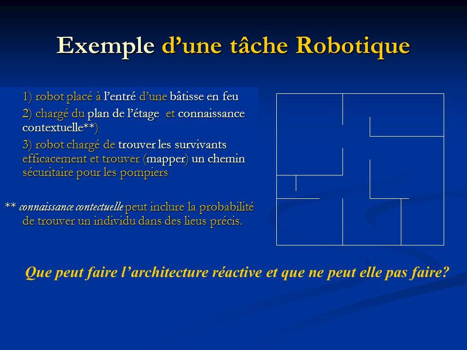 Exemple dune tâche Robotique 1) robot placé à lentré dune bâtisse en feu 2) chargé du plan de létage et connaissance contextuelle**) 3) robot chargé de trouver les survivants efficacement et trouver (mapper) un chemin sécuritaire pour les pompiers ** connaissance contectuelle peut inclure la probabilité de trouver un individu dans des lieus précis.