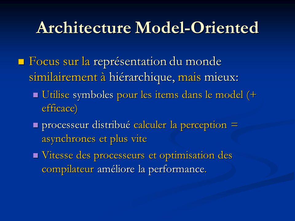 Architecture Model-Oriented Focus sur la représentation du monde similairement à hiérarchique, mais mieux: Focus sur la représentation du monde similairement à hiérarchique, mais mieux: Utilise symboles pour les items dans le model (+ efficace) Utilise symboles pour les items dans le model (+ efficace) processeur distribué calculer la perception = asynchrones et plus vite processeur distribué calculer la perception = asynchrones et plus vite Vitesse des processeurs et optimisation des compilateur améliore la performance.