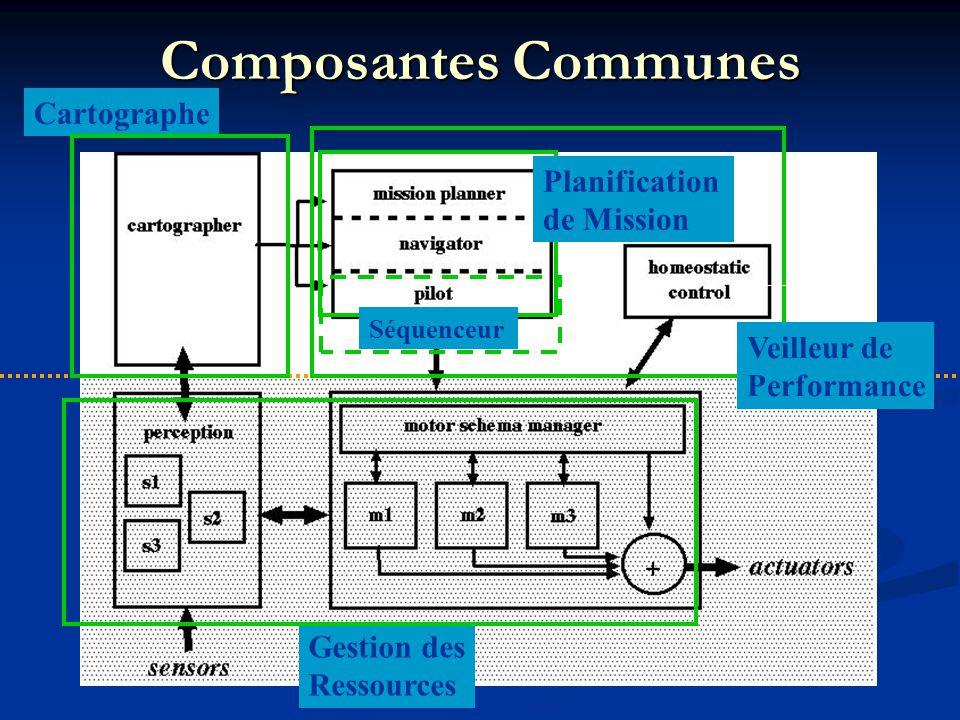 Composantes Communes Cartographe Gestion des Ressources Veilleur de Performance Séquenceur Planification de Mission