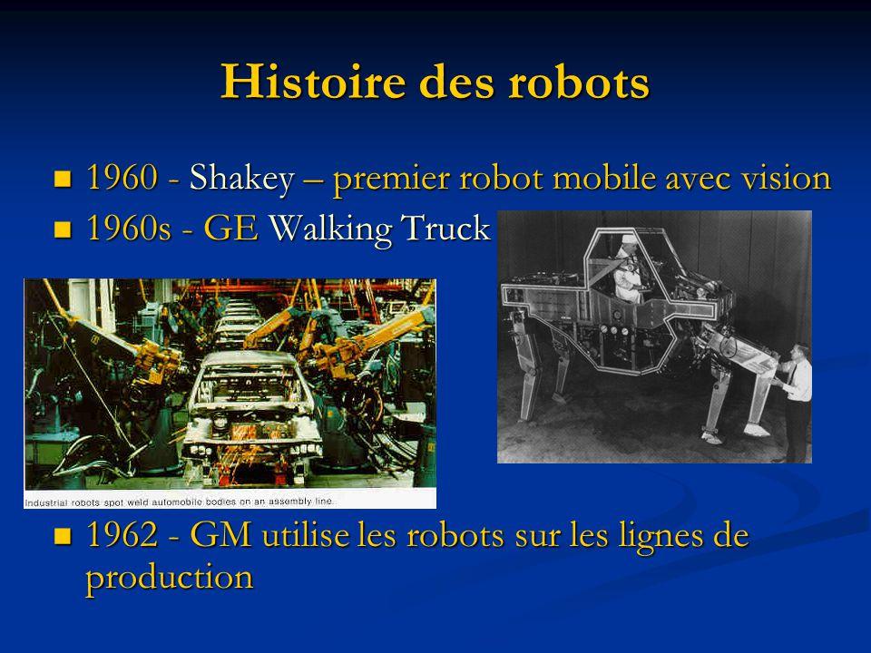 1960 - Shakey – premier robot mobile avec vision 1960 - Shakey – premier robot mobile avec vision 1960s - GE Walking Truck 1960s - GE Walking Truck 19