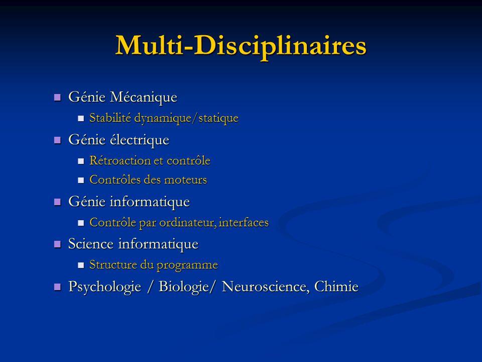 Multi-Disciplinaires Génie Mécanique Génie Mécanique Stabilité dynamique/statique Stabilité dynamique/statique Génie électrique Génie électrique Rétro