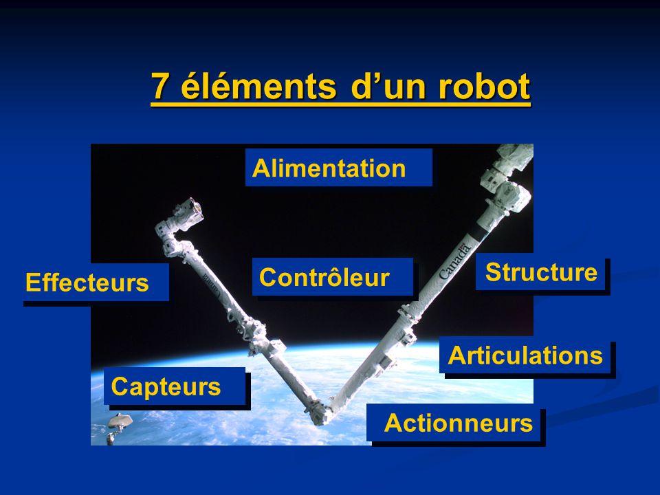 7 éléments dun robot Structure Contrôleur Capteurs Articulations Actionneurs Effecteurs Alimentation