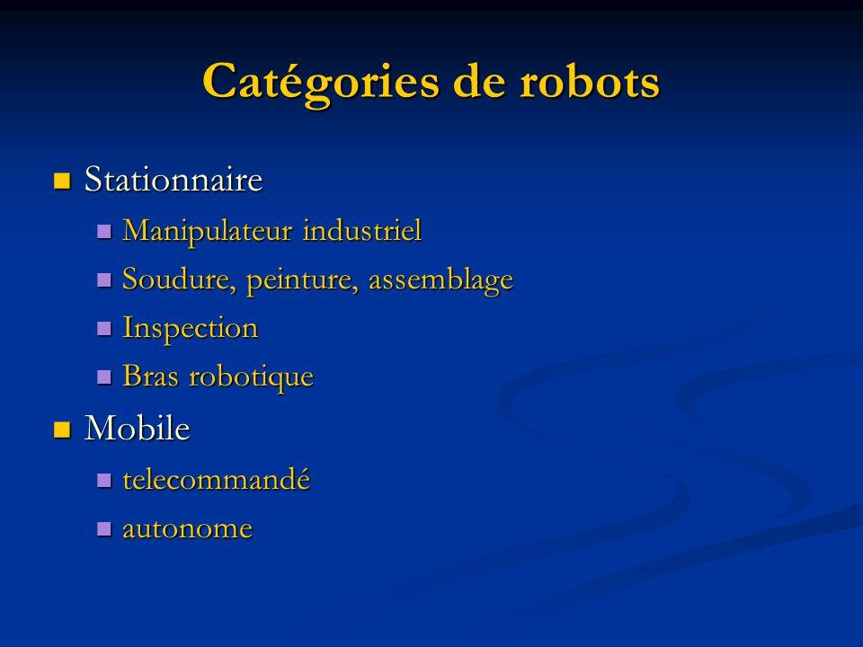 Catégories de robots Stationnaire Stationnaire Manipulateur industriel Manipulateur industriel Soudure, peinture, assemblage Soudure, peinture, assemb
