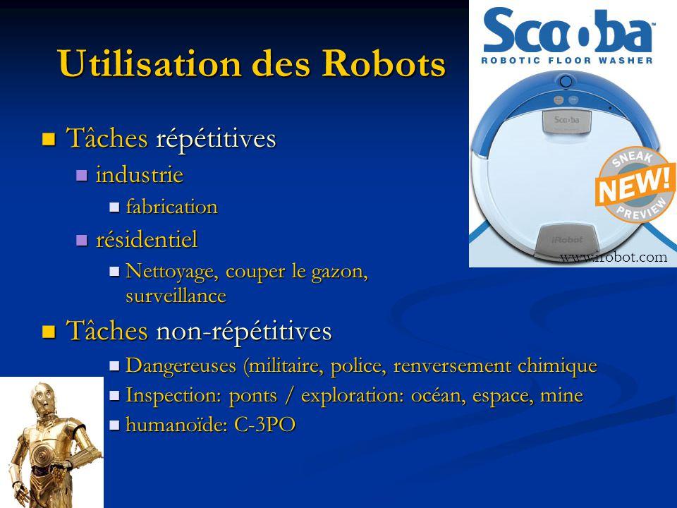 Utilisation des Robots Tâches répétitives Tâches répétitives industrie industrie fabrication fabrication résidentiel résidentiel Nettoyage, couper le
