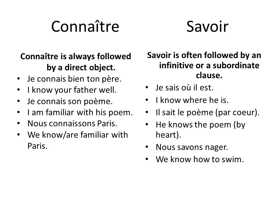 Connaître Savoir Connaître is always followed by a direct object.