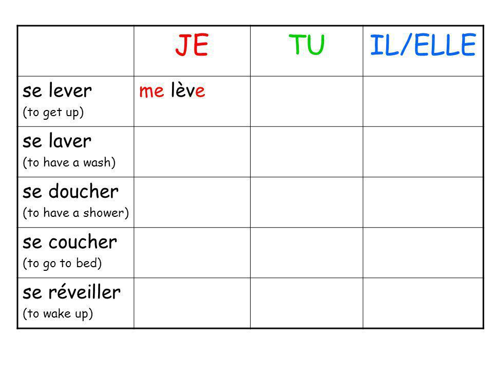 JETUIL/ELLE se lever (to get up) me lève se laver (to have a wash) se doucher (to have a shower) se coucher (to go to bed) se réveiller (to wake up)