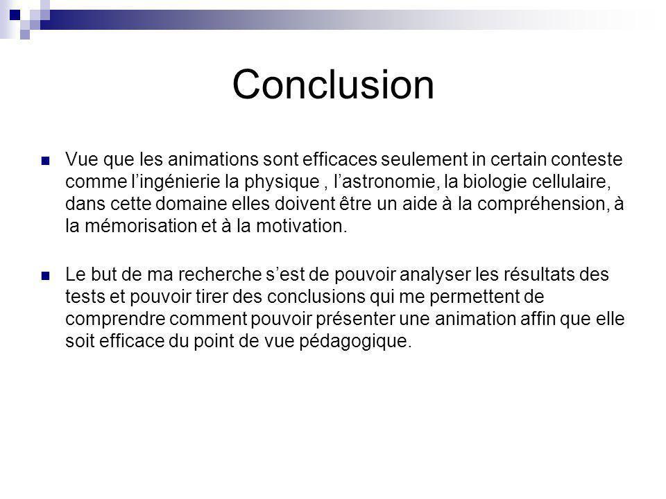 Conclusion Vue que les animations sont efficaces seulement in certain conteste comme lingénierie la physique, lastronomie, la biologie cellulaire, dan