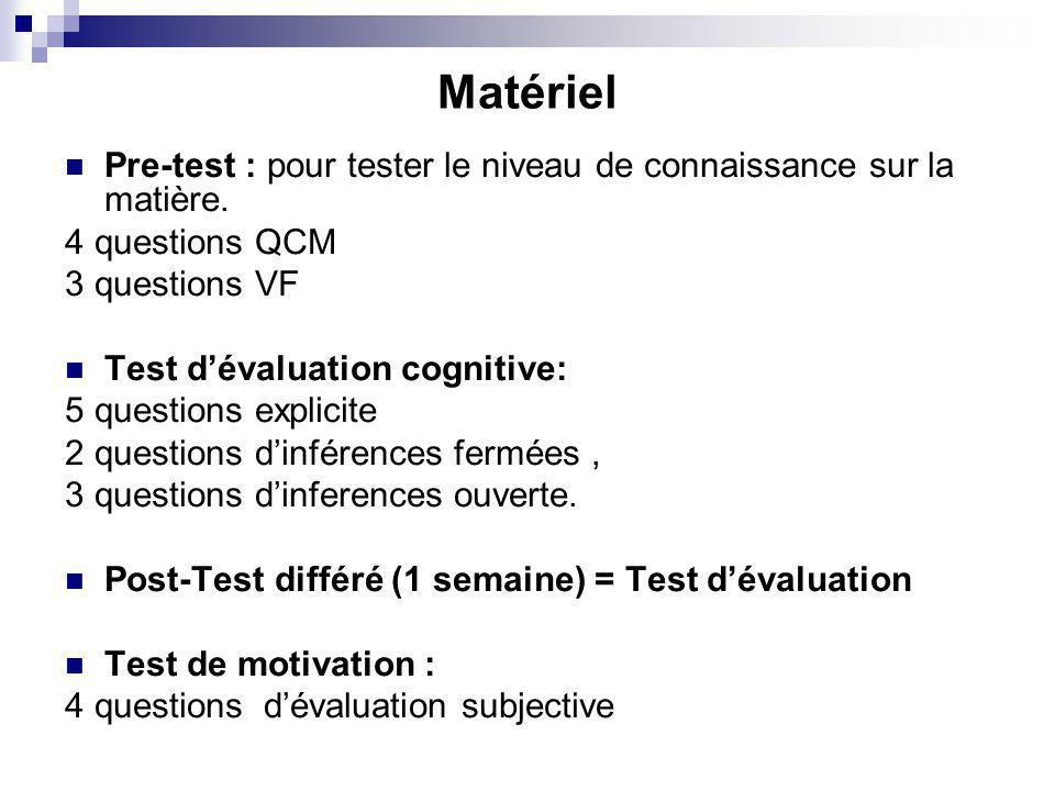 Matériel Pre-test : pour tester le niveau de connaissance sur la matière. 4 questions QCM 3 questions VF Test dévaluation cognitive: 5 questions expli