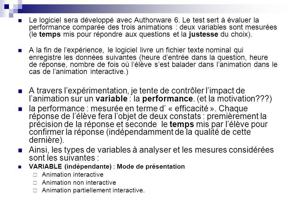 VARIABLE (dépendante) : Niveau de performance VARIABLE (dépendante) : Niveau de motivation????.