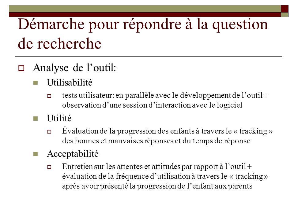 Démarche pour répondre à la question de recherche Analyse de loutil: Utilisabilité tests utilisateur: en parallèle avec le développement de loutil + o
