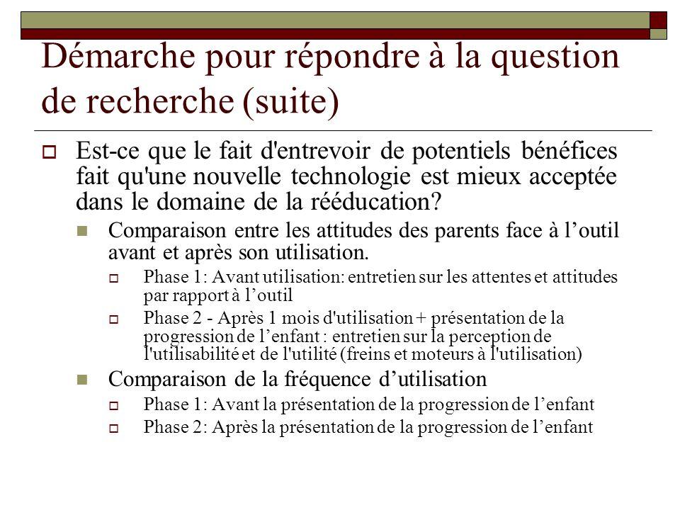 Démarche pour répondre à la question de recherche (suite) Est-ce que le fait d'entrevoir de potentiels bénéfices fait qu'une nouvelle technologie est