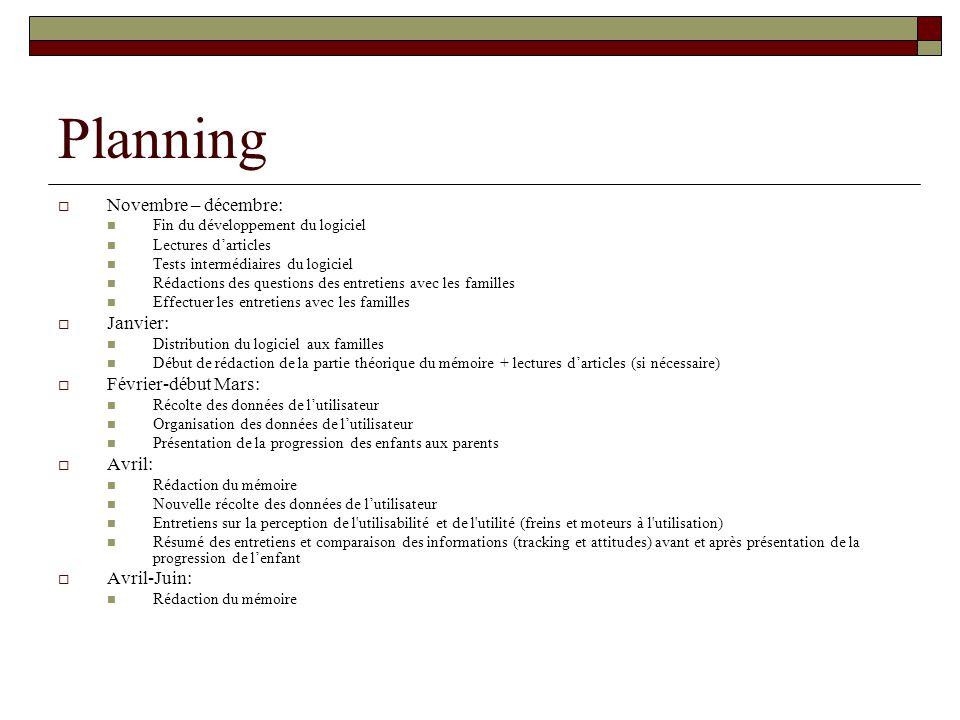 Planning Novembre – décembre: Fin du développement du logiciel Lectures darticles Tests intermédiaires du logiciel Rédactions des questions des entret