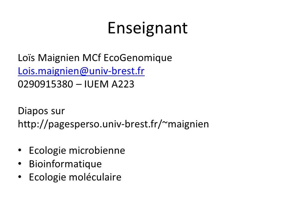 Enseignant Loïs Maignien MCf EcoGenomique Lois.maignien@univ-brest.fr 0290915380 – IUEM A223 Diapos sur http://pagesperso.univ-brest.fr/~maignien Ecol