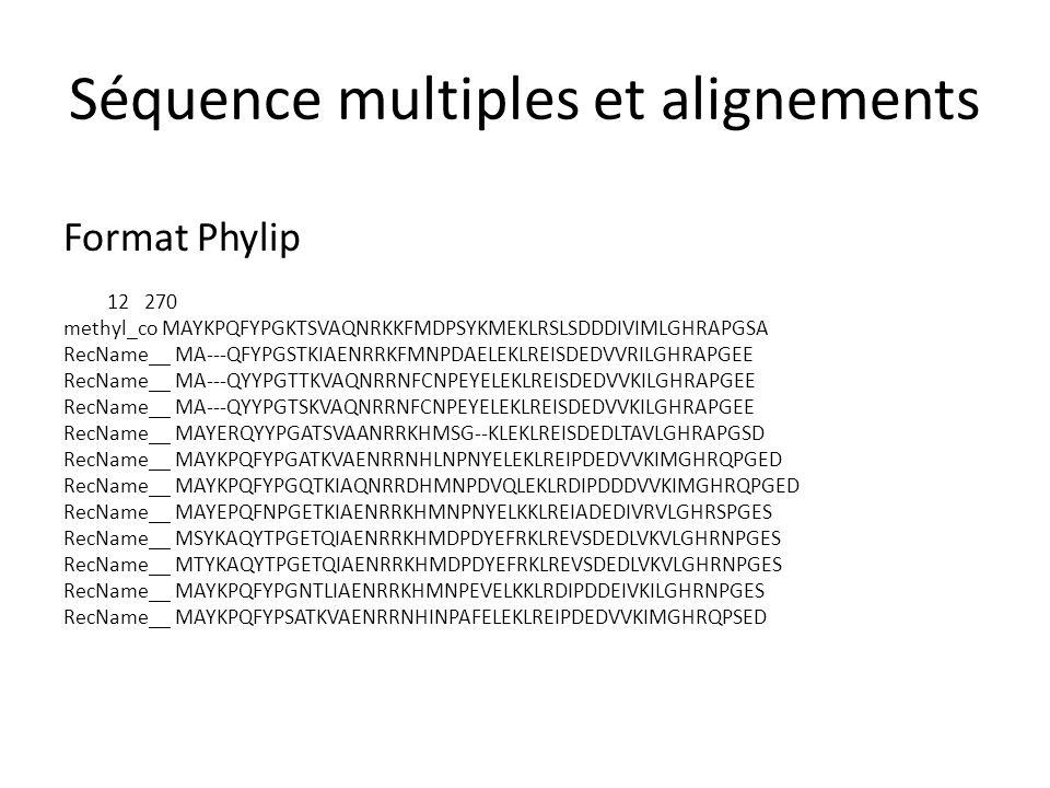 Séquence multiples et alignements Format Phylip 12 270 methyl_co MAYKPQFYPGKTSVAQNRKKFMDPSYKMEKLRSLSDDDIVIMLGHRAPGSA RecName__ MA---QFYPGSTKIAENRRKFMN