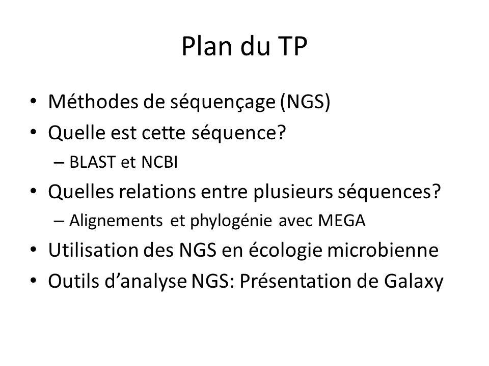 Plan du TP Méthodes de séquençage (NGS) Quelle est cette séquence? – BLAST et NCBI Quelles relations entre plusieurs séquences? – Alignements et phylo