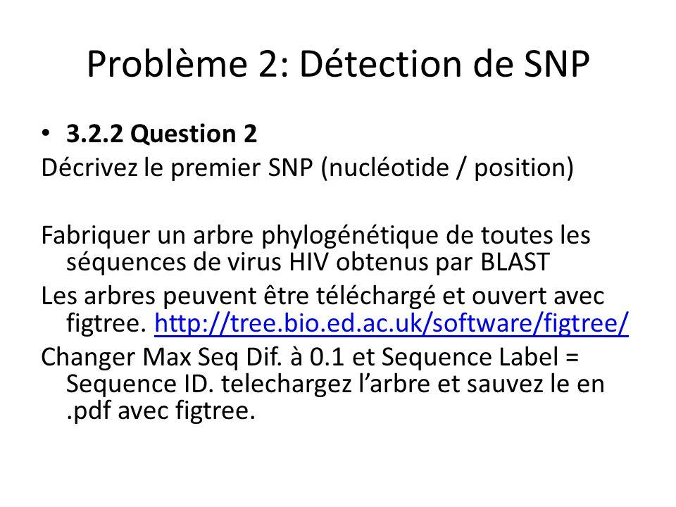Problème 2: Détection de SNP 3.2.2 Question 2 Décrivez le premier SNP (nucléotide / position) Fabriquer un arbre phylogénétique de toutes les séquence