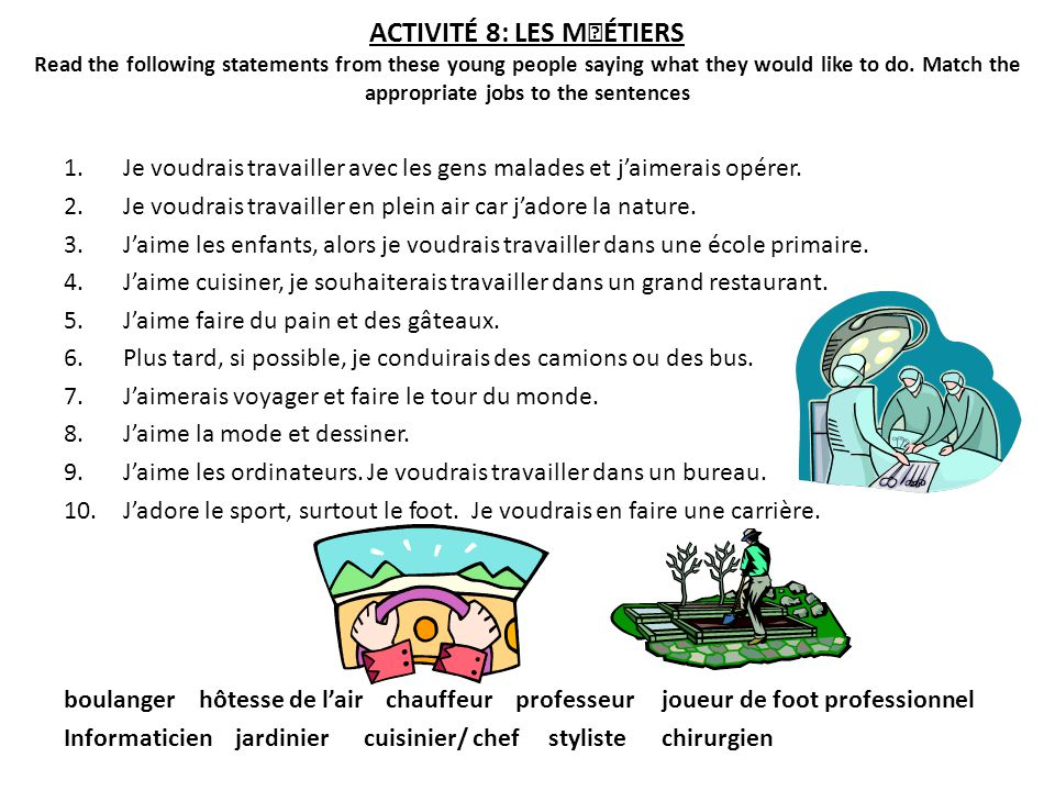 ACTIVITÉ 8: LES MÉTIERS Read the following statements from these young people saying what they would like to do.