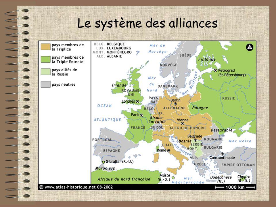 Le système des alliances